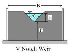 Thiết bị ổn định lưu lượng - V-Notch